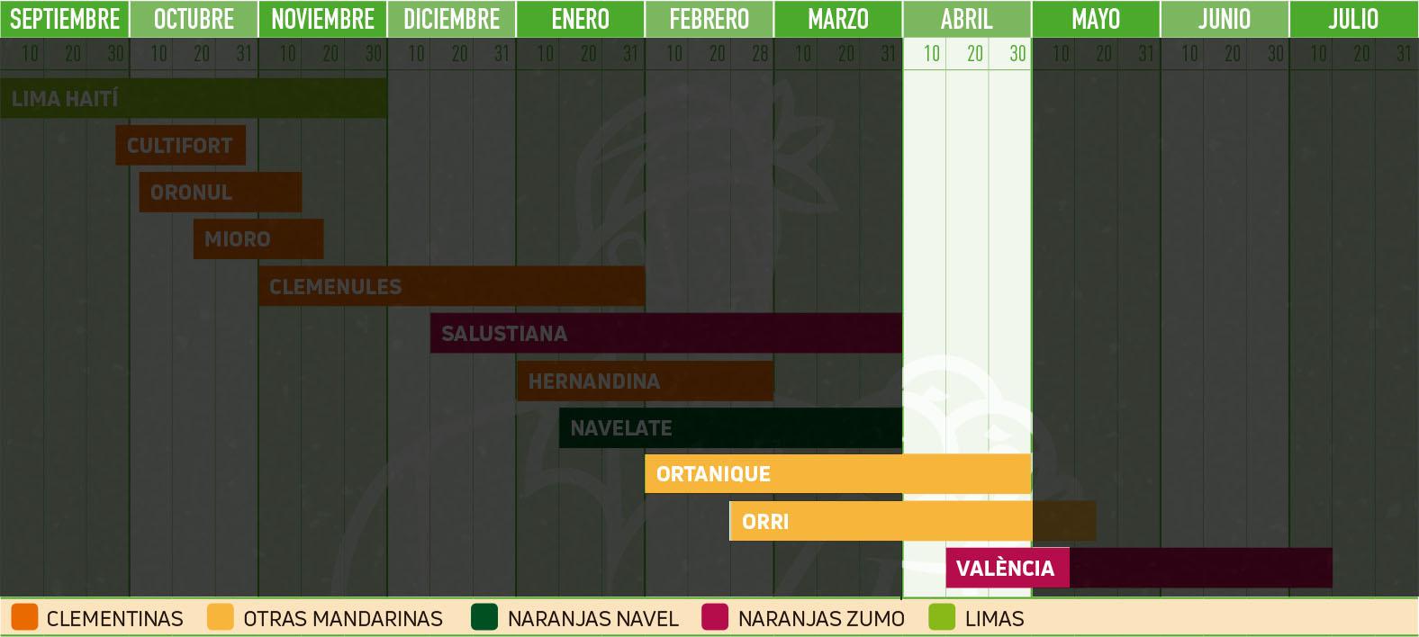 Calendario_Abril_V&F